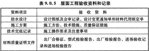 屋面卷材隐蔽_『GB50207-2012』屋面工程质量验收规范